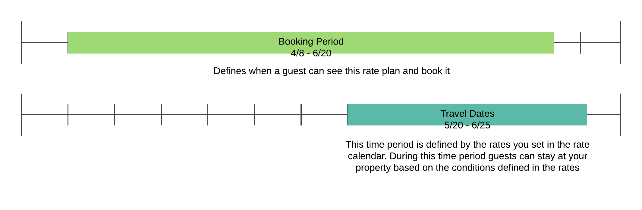 BookingPeriods.png